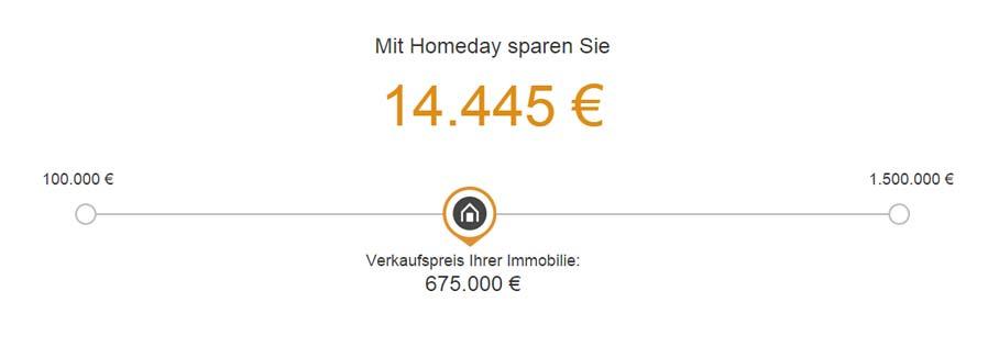 Homeday.de - Marktwert Rechner