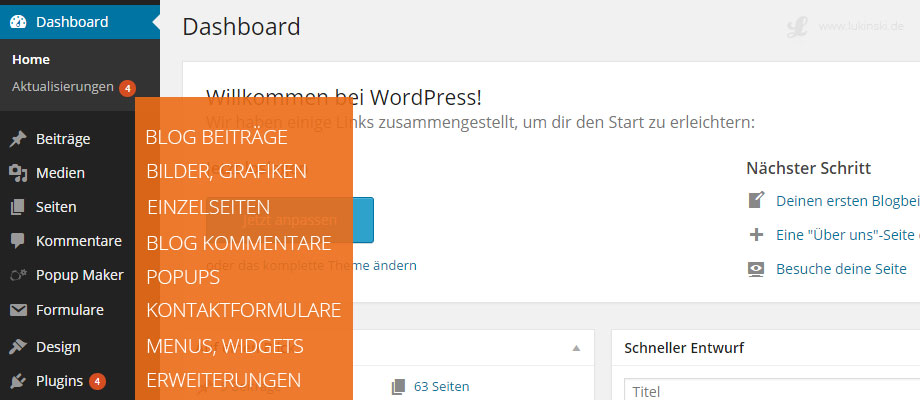 wordpress-dashboard-basic-element explanation