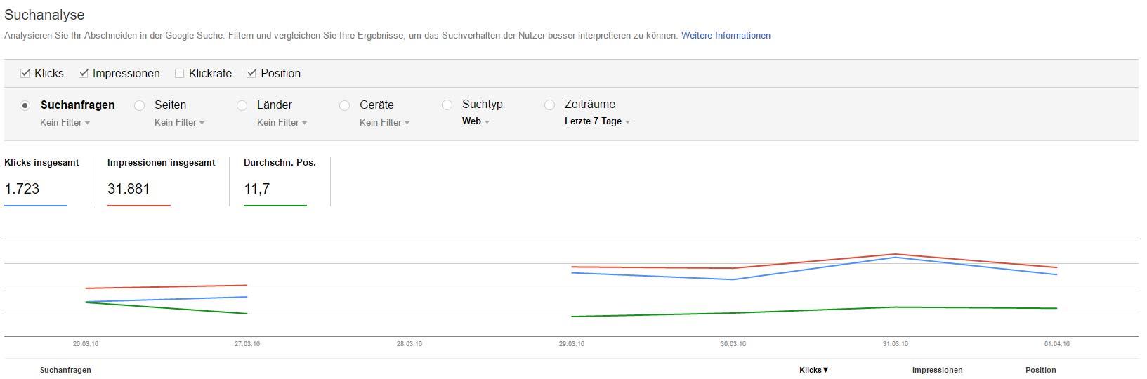 suchanalyse-webmastertools-seite-umstrukturierung-seo-online-marketing-beispiel-tutorial-mehrsprachigkeit