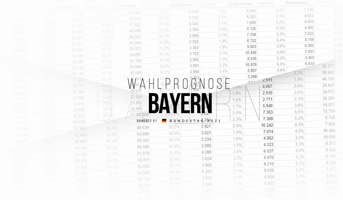 Bayern: Trends und Prognosen für die Bundestagswahl 2017