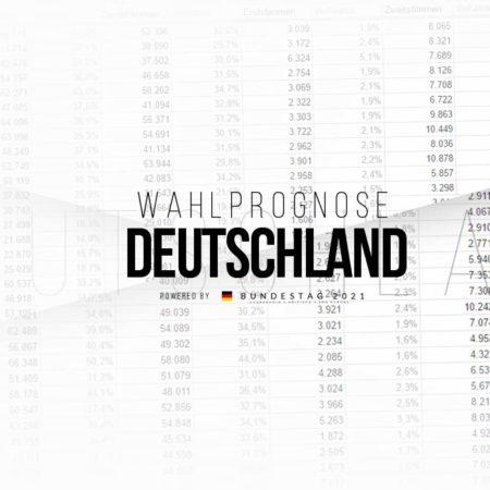 Deutschland: Umfrage und Hochrechungen zur Bundestagswahl 2017
