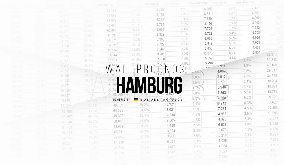Umfragen und Hochrechnung für Hamburg