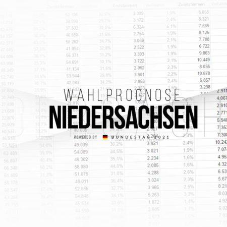 Umfragen und Hochrechnung für Niedersachsen