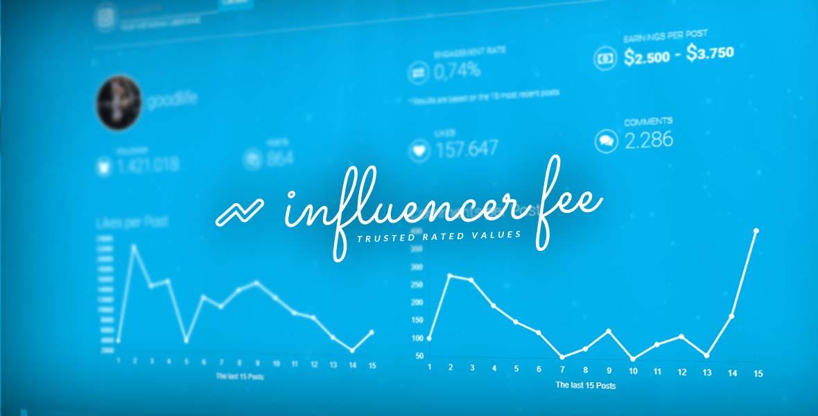 Influencer Fee: Der #1 Kosten Kalkulator für Blogger - Erste, exklusive Einblicke