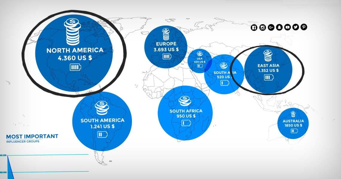 Infografik - Influencer Einkommen weltweit: So viel verdienen Instagram Stars