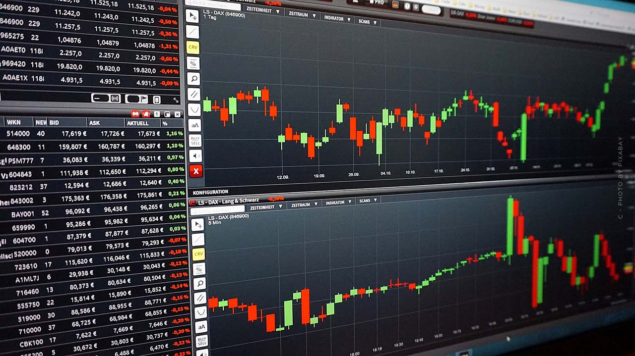 MDAX Kurs: Realtime Chart, Einzelwerte, Unternehmen + News