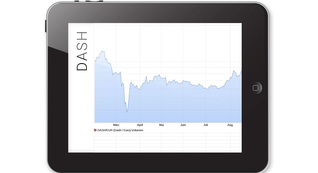 Dash kaufen: Kurs, Wert & Kursverlauf