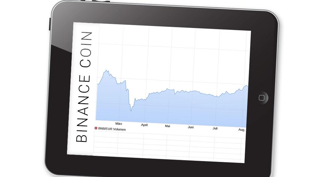 Binance Coin (BNB) kaufen: Kurs, Wert und Kursverlauf