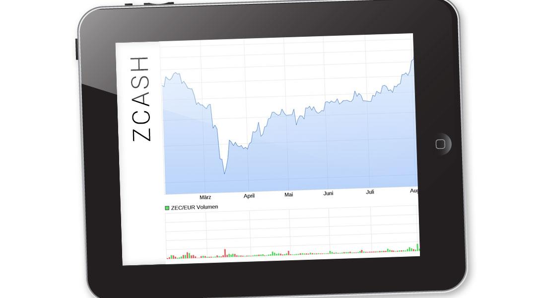 ZCash (ZEC) kaufen: Kurs, Wert und Kursverlauf
